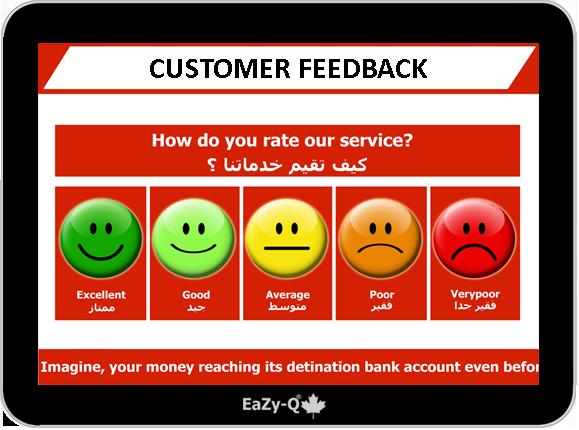 Customer Feedback System Information Eazy Q