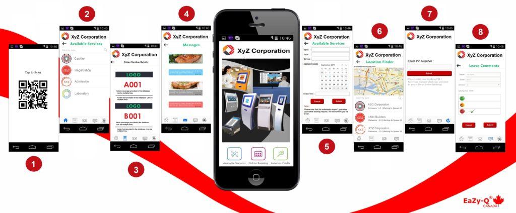 EaZy-Q | Mobile Queue Management | Q Axis