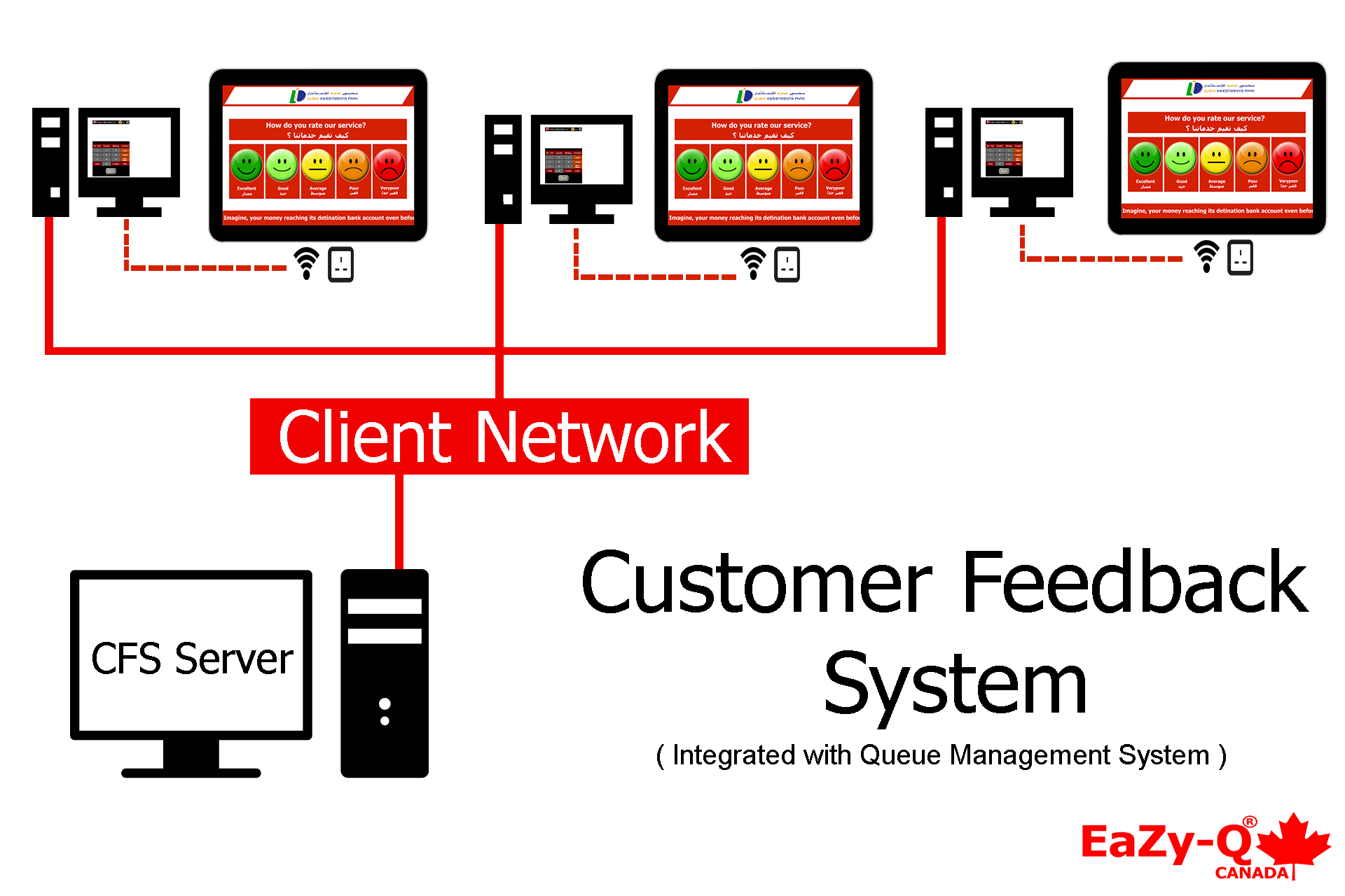 customer feedback system How to collect customer feedback using social media by steven telio of build on purpose.